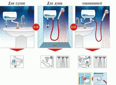 Как выбрать водогрей на дачу