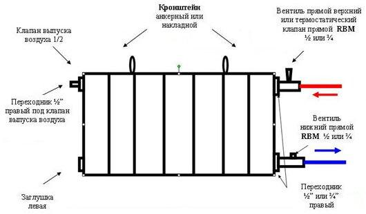 схема подключения радиатора сбоку