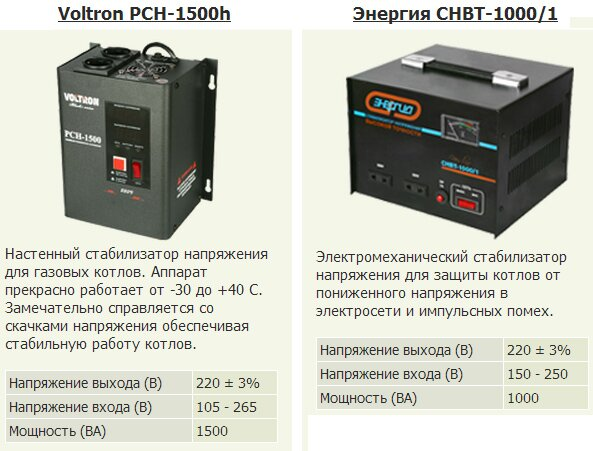 Популярные модели стабилизаторов от перепадов напряжения для котлов