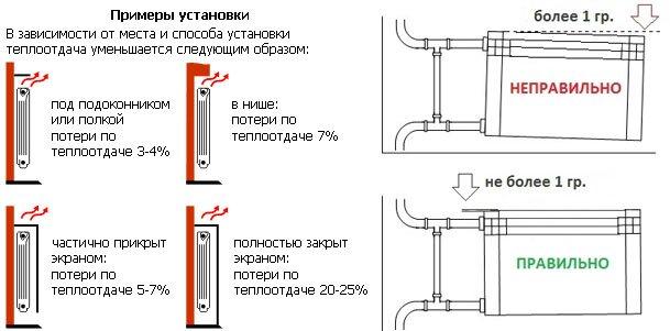 Схема монтажа своими руками отопительной системы