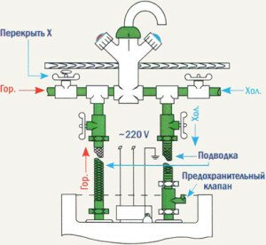 Схема подключения бойлера на кухне или в ванной