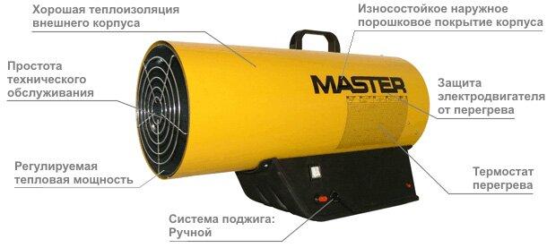 Особенности тепловой пушки мастер